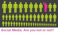 Are you social media sexy? (MeasuringInfluence)